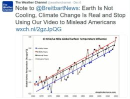 weather channel breitbart smack
